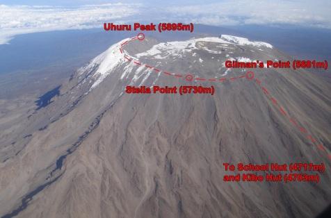 Kilimanjaro - aerial view