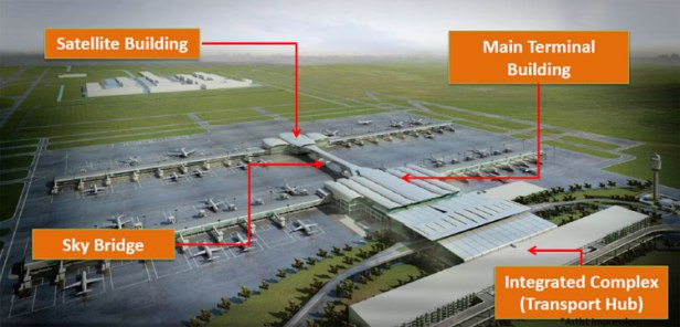 Overall view of KLIA 2 (photo from www.klia2.info )